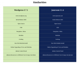 Wordpress vs Jamroom