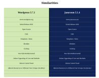 Wordpress vs Jamroom