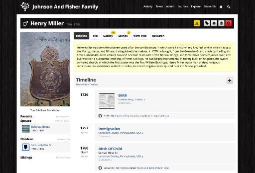 Timeline Focused Ancestor Profile