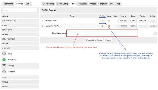 Quotas - defining features for your Profiles